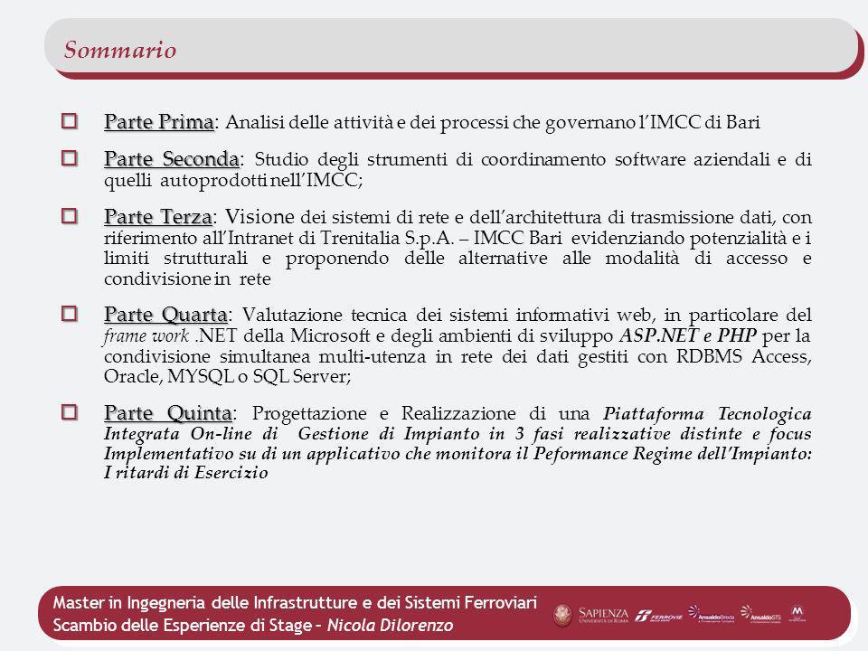 Sommario Parte Prima: Analisi delle attività e dei processi che governano l'IMCC di Bari.