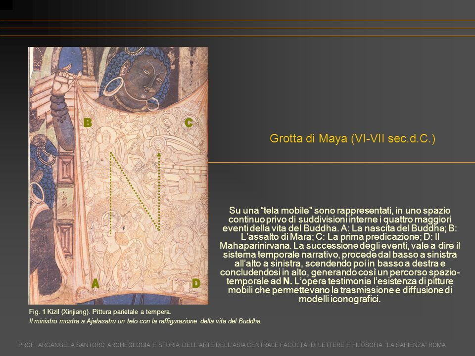 Grotta di Maya (VI-VII sec.d.C.)