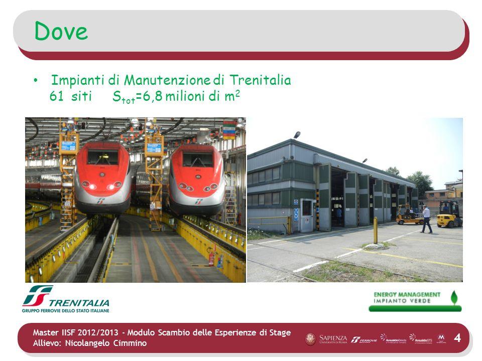 Dove Impianti di Manutenzione di Trenitalia