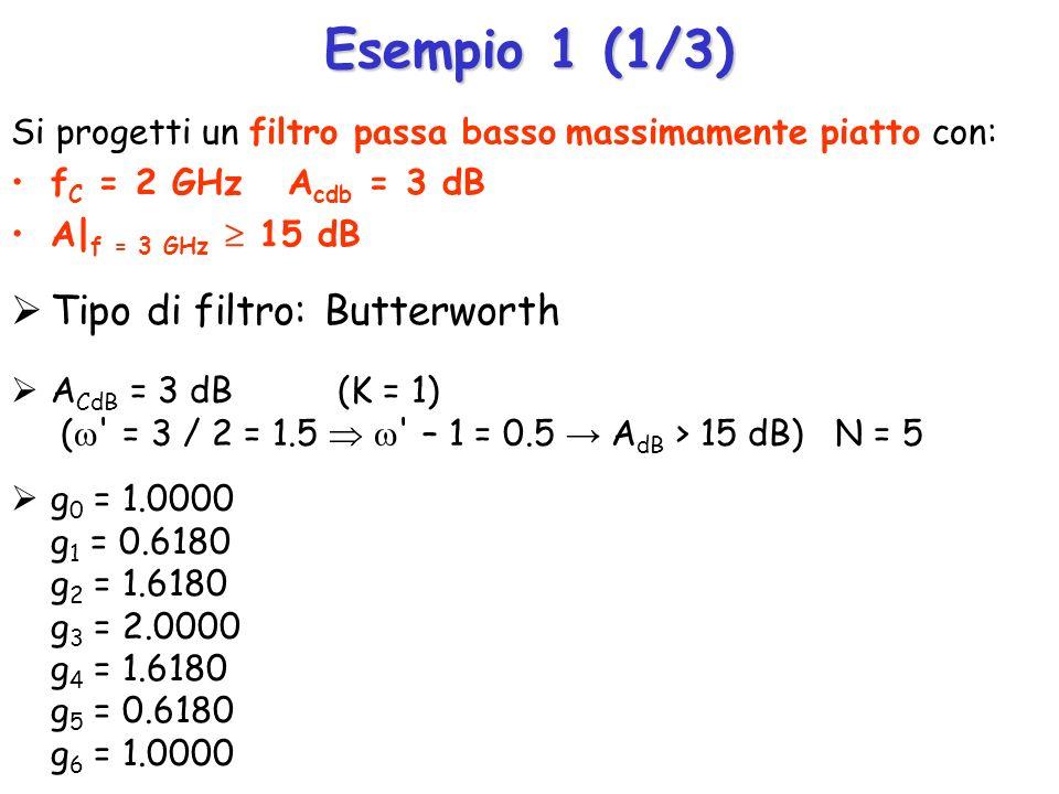 Esempio 1 (1/3) Tipo di filtro: Butterworth