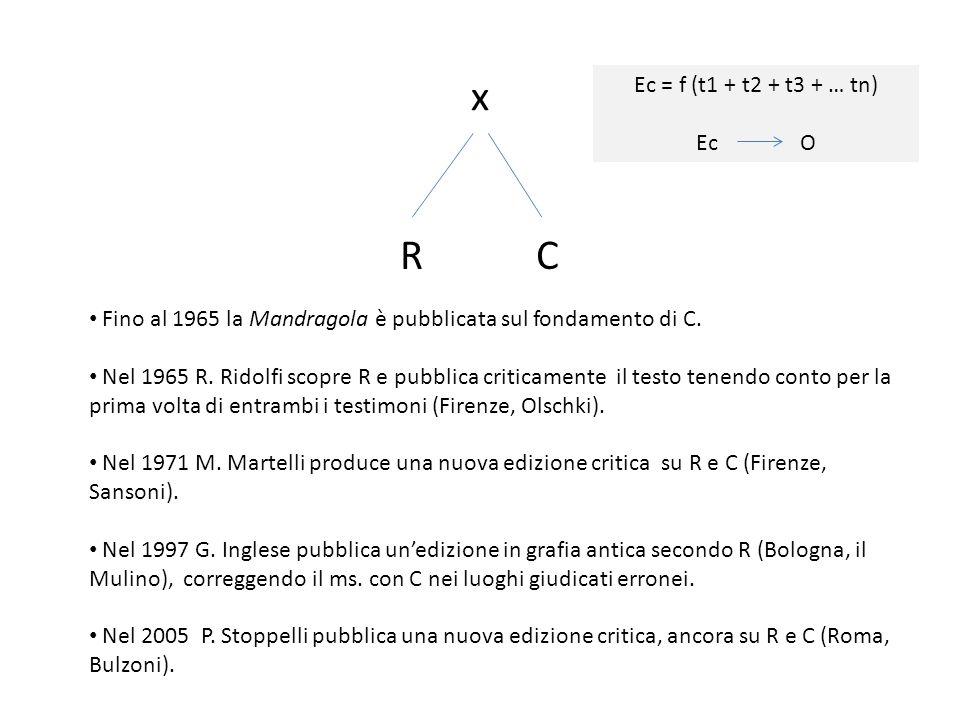 x R C Ec = f (t1 + t2 + t3 + … tn) Ec O