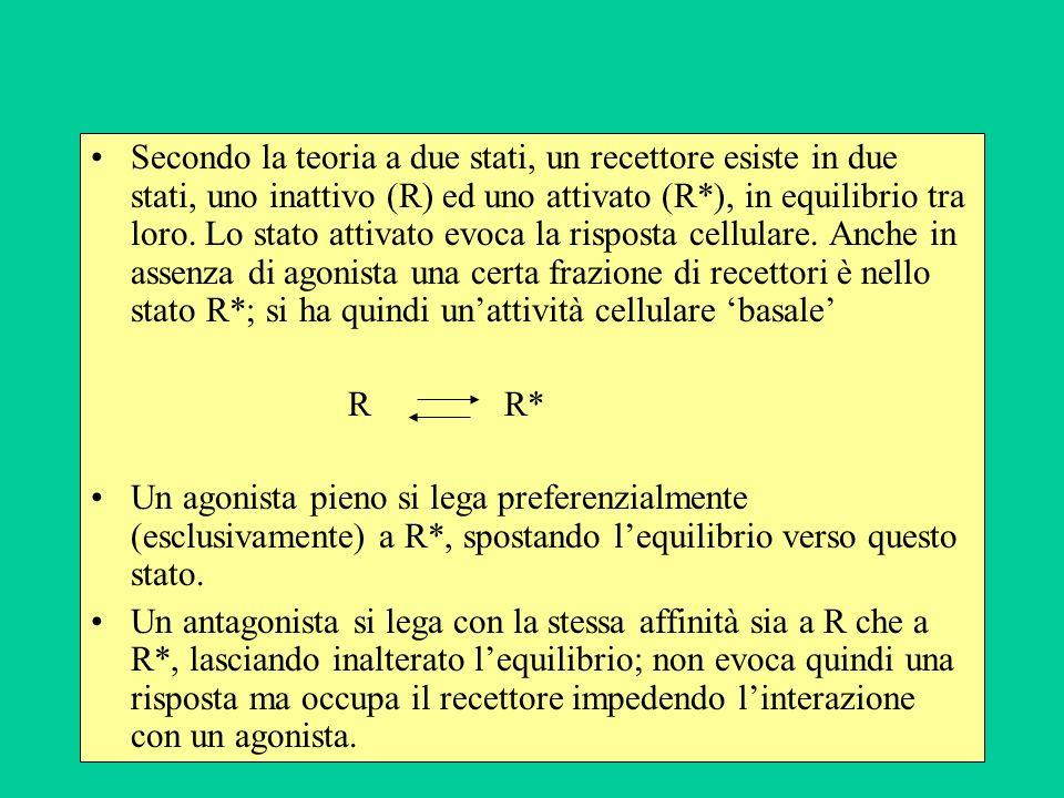 Secondo la teoria a due stati, un recettore esiste in due stati, uno inattivo (R) ed uno attivato (R*), in equilibrio tra loro. Lo stato attivato evoca la risposta cellulare. Anche in assenza di agonista una certa frazione di recettori è nello stato R*; si ha quindi un'attività cellulare 'basale'
