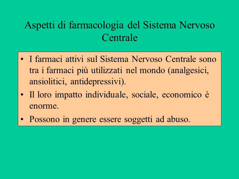 Aspetti di farmacologia del Sistema Nervoso Centrale