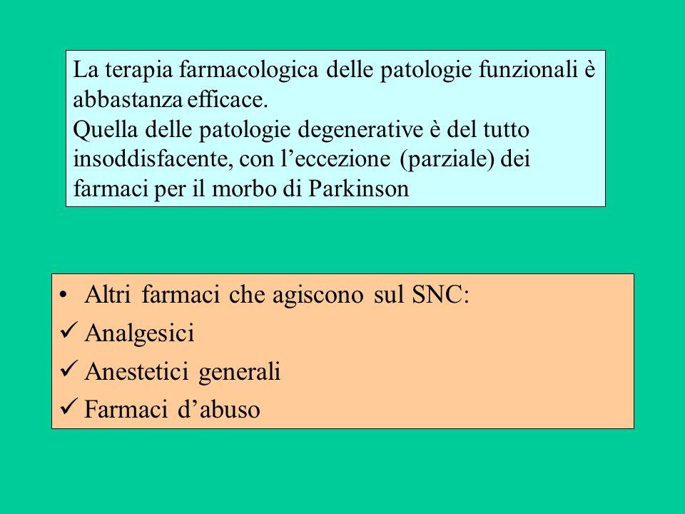Altri farmaci che agiscono sul SNC: Analgesici Anestetici generali