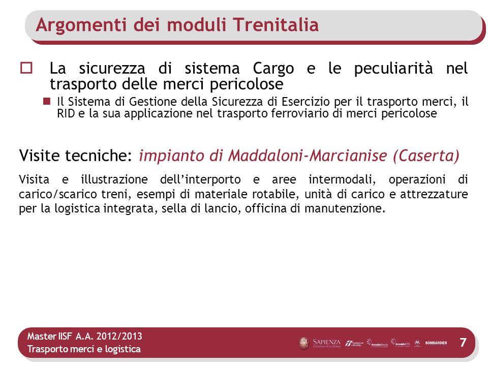 Argomenti dei moduli Trenitalia