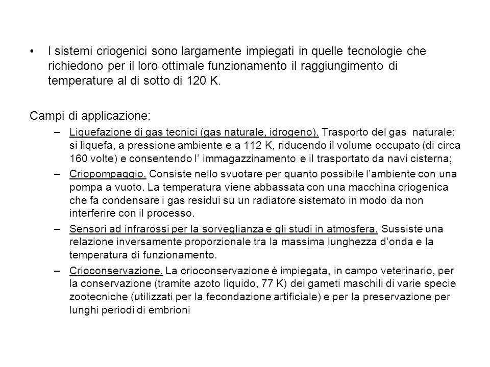 Campi di applicazione: