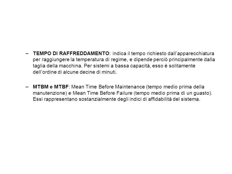 TEMPO DI RAFFREDDAMENTO: indica il tempo richiesto dall'apparecchiatura per raggiungere la temperatura di regime, e dipende perciò principalmente dalla taglia della macchina. Per sistemi a bassa capacità, esso è solitamente dell'ordine di alcune decine di minuti.