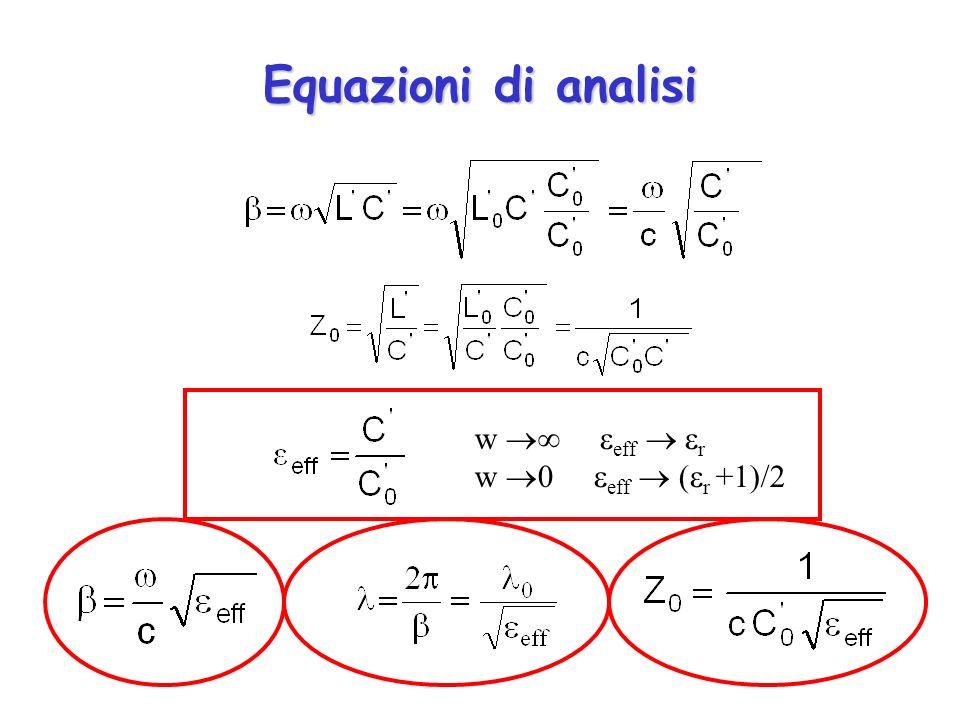 Equazioni di analisi w  eff  r w 0 eff  (r +1)/2