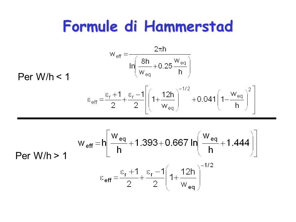 Formule di Hammerstad Per W/h < 1 Per W/h > 1