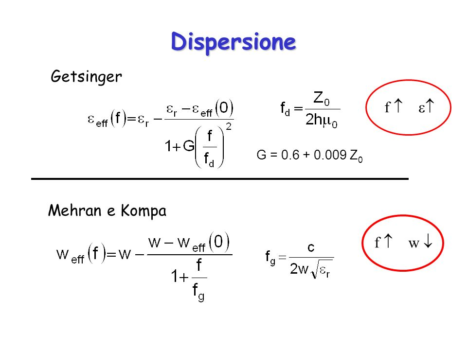 Dispersione Getsinger f   G = 0.6 + 0.009 Z0 Mehran e Kompa f  w 