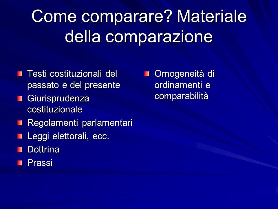 Come comparare Materiale della comparazione