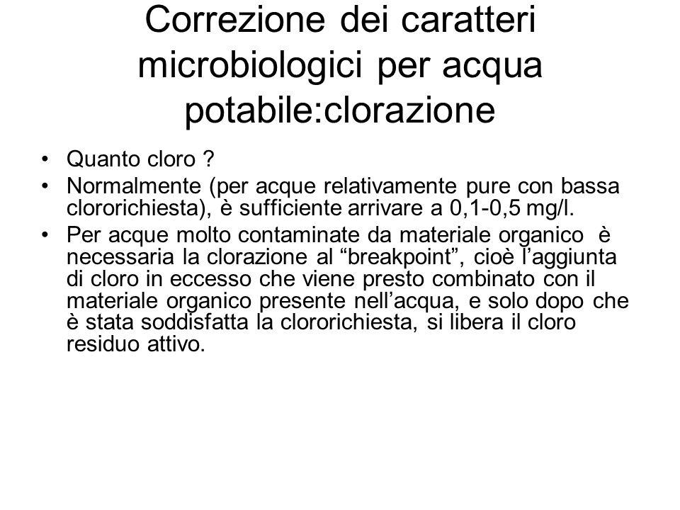 Correzione dei caratteri microbiologici per acqua potabile:clorazione