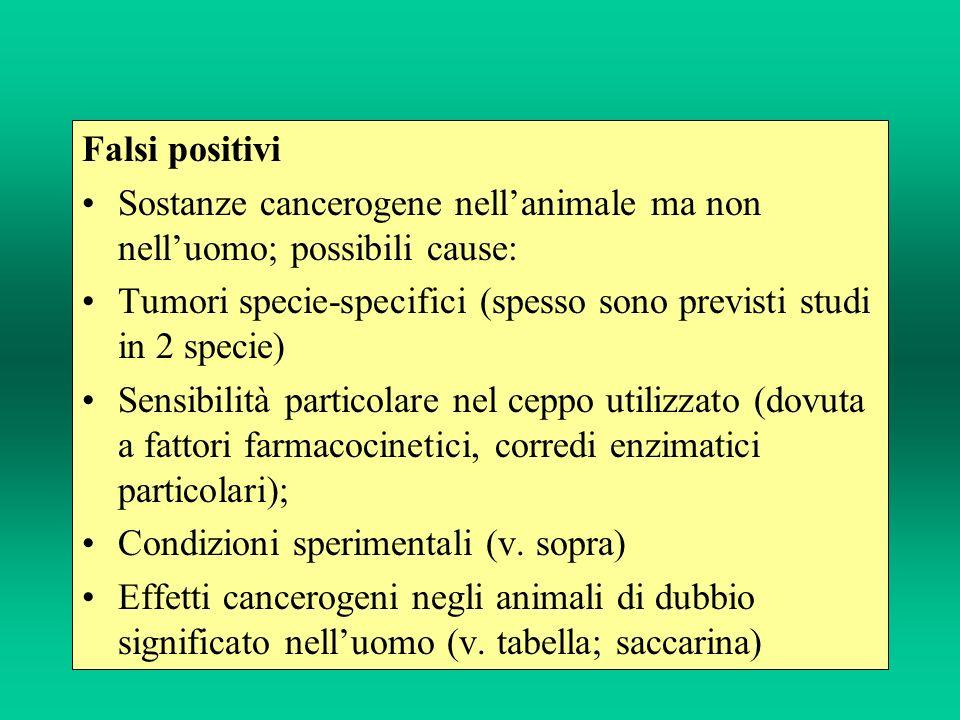 Falsi positivi Sostanze cancerogene nell'animale ma non nell'uomo; possibili cause: Tumori specie-specifici (spesso sono previsti studi in 2 specie)