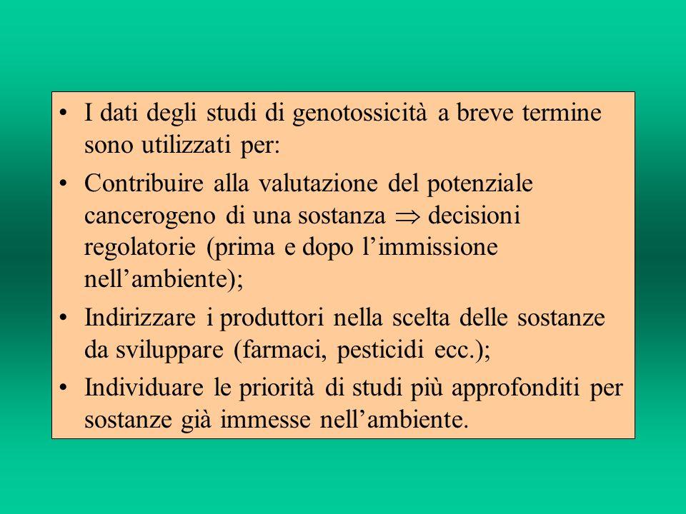I dati degli studi di genotossicità a breve termine sono utilizzati per: