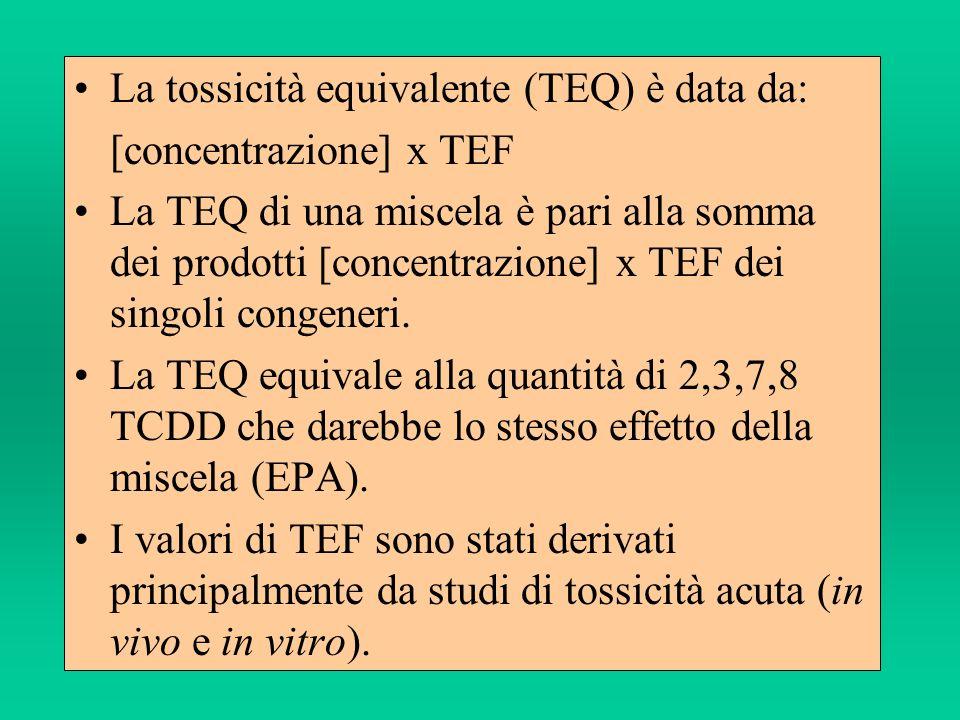 La tossicità equivalente (TEQ) è data da: