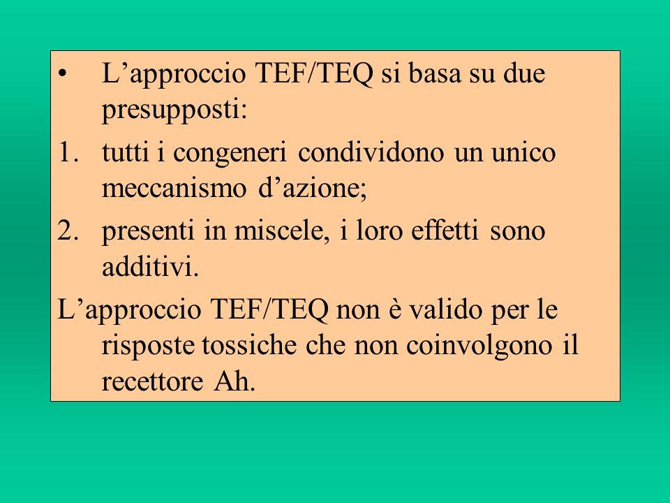 L'approccio TEF/TEQ si basa su due presupposti: