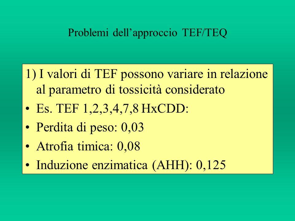 Problemi dell'approccio TEF/TEQ