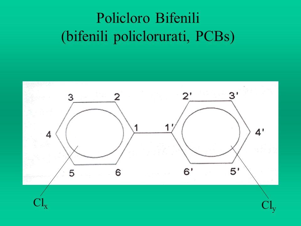 Policloro Bifenili (bifenili policlorurati, PCBs)