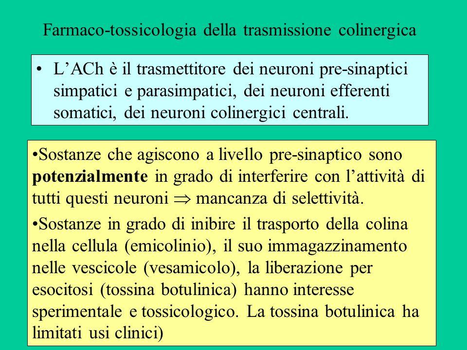 Farmaco-tossicologia della trasmissione colinergica
