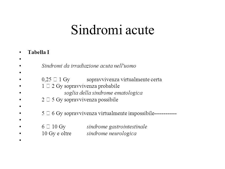 Sindromi acute Tabella I Sindromi da irradiazione acuta nell uomo