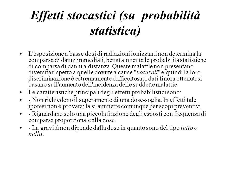 Effetti stocastici (su probabilità statistica)