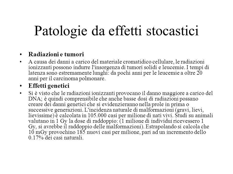 Patologie da effetti stocastici