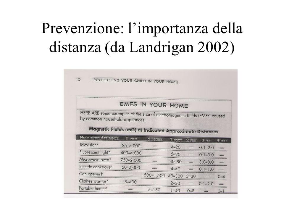 Prevenzione: l'importanza della distanza (da Landrigan 2002)
