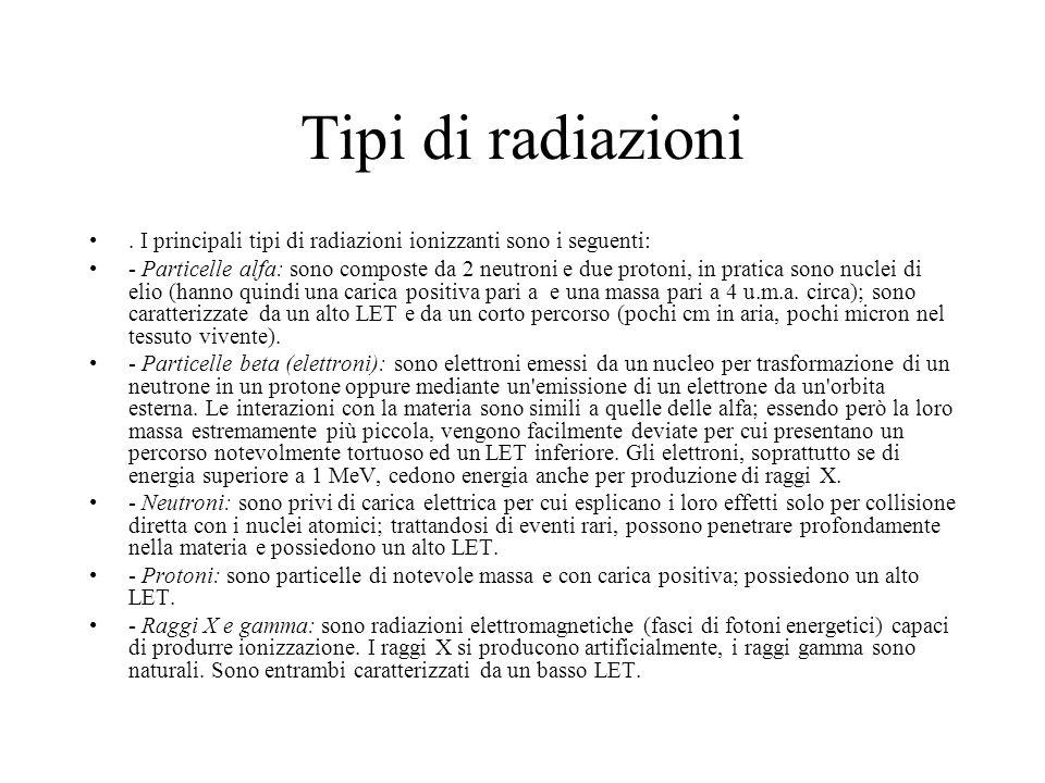 Tipi di radiazioni . I principali tipi di radiazioni ionizzanti sono i seguenti: