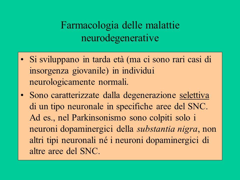 Farmacologia delle malattie neurodegenerative