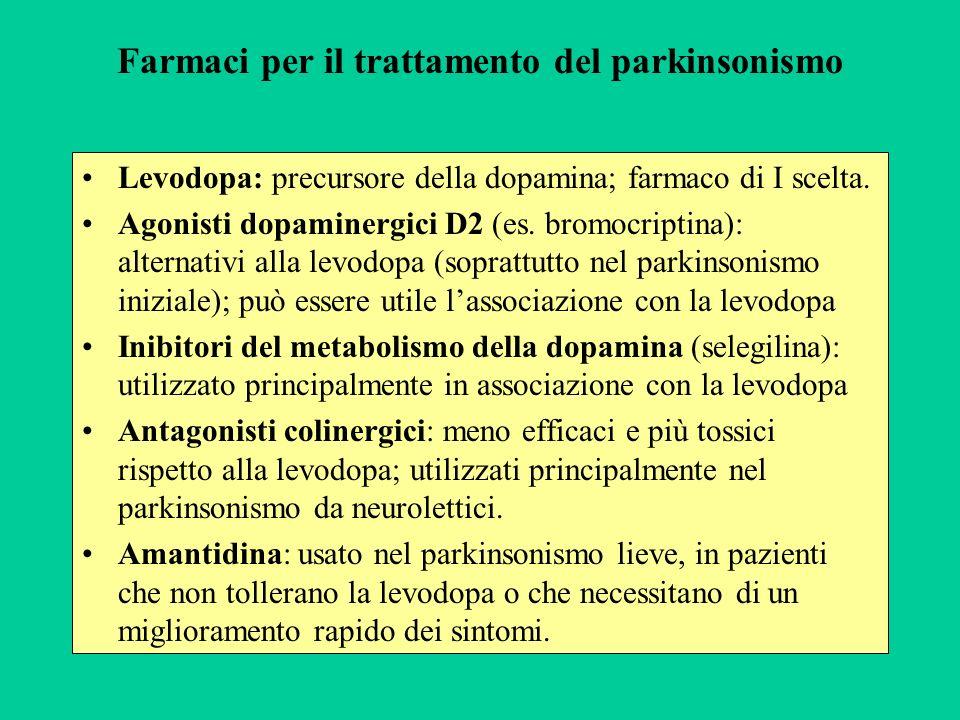 Farmaci per il trattamento del parkinsonismo