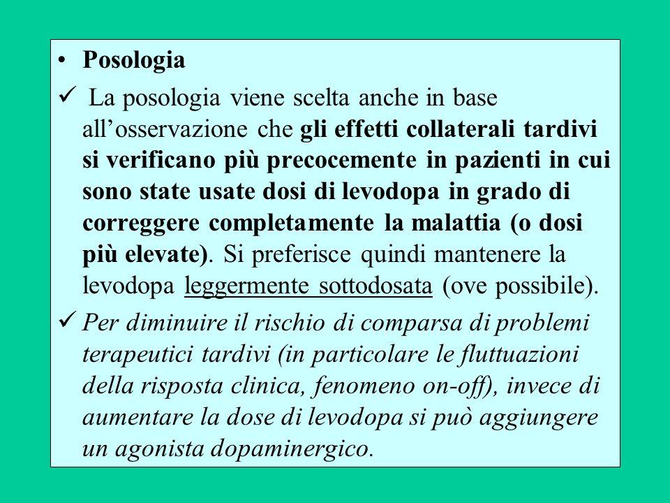 Posologia