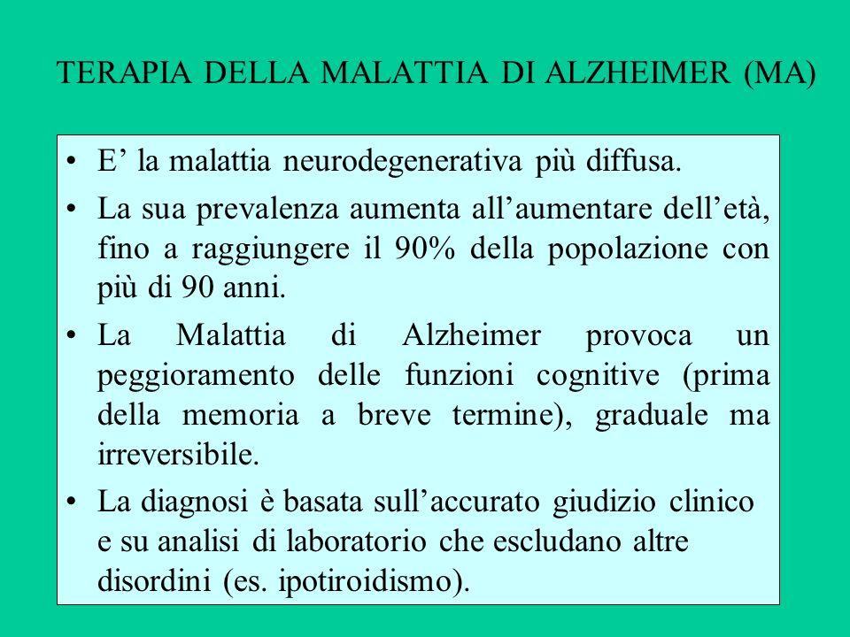 TERAPIA DELLA MALATTIA DI ALZHEIMER (MA)