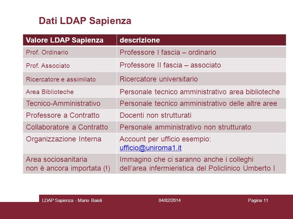 Dati LDAP Sapienza Valore LDAP Sapienza descrizione