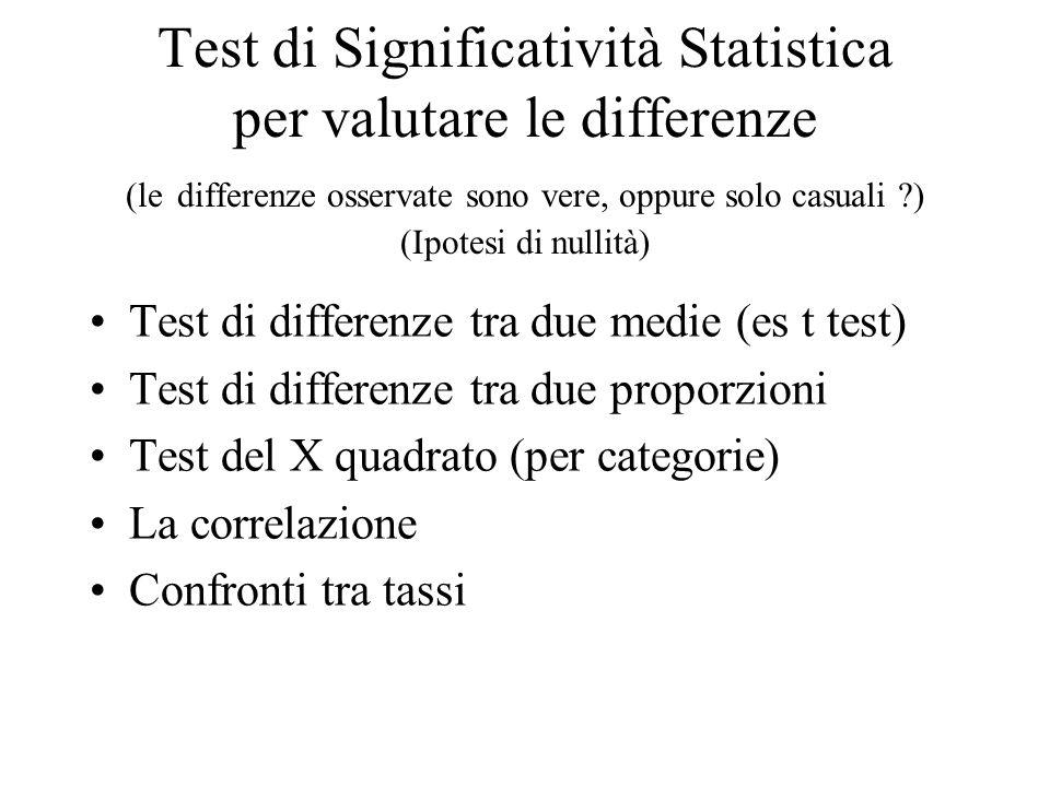 Test di Significatività Statistica per valutare le differenze (le differenze osservate sono vere, oppure solo casuali ) (Ipotesi di nullità)