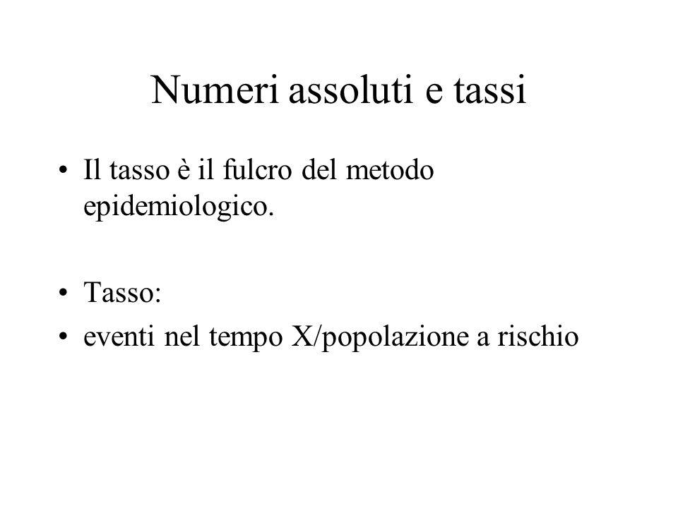 Numeri assoluti e tassi