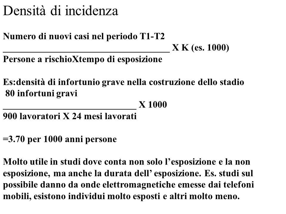 Densità di incidenza Numero di nuovi casi nel periodo T1-T2