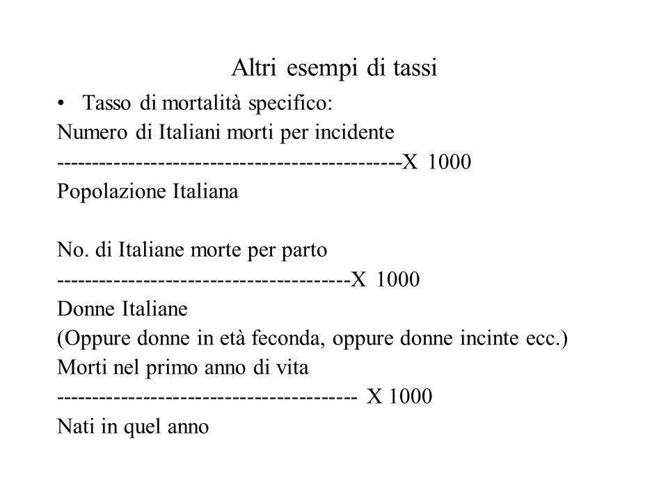 Altri esempi di tassi Tasso di mortalità specifico: