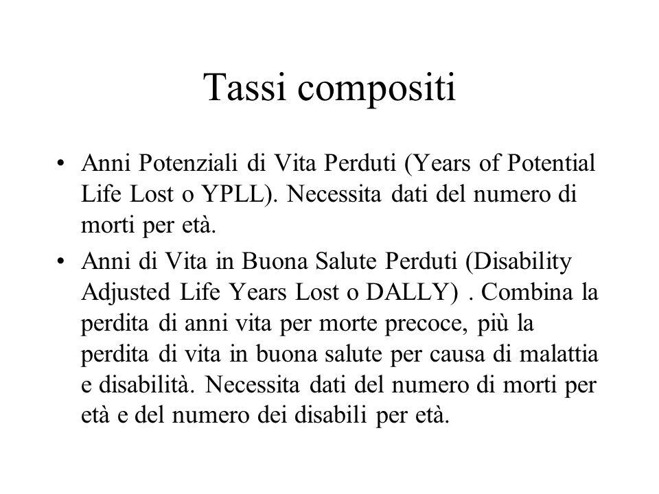 Tassi compositi Anni Potenziali di Vita Perduti (Years of Potential Life Lost o YPLL). Necessita dati del numero di morti per età.