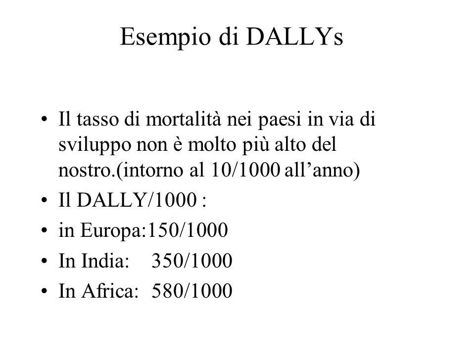 Esempio di DALLYs Il tasso di mortalità nei paesi in via di sviluppo non è molto più alto del nostro.(intorno al 10/1000 all'anno)