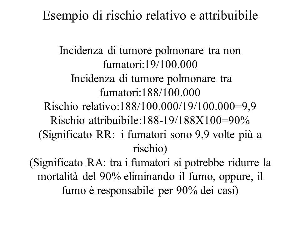 Esempio di rischio relativo e attribuibile Incidenza di tumore polmonare tra non fumatori:19/100.000 Incidenza di tumore polmonare tra fumatori:188/100.000 Rischio relativo:188/100.000/19/100.000=9,9 Rischio attribuibile:188-19/188X100=90% (Significato RR: i fumatori sono 9,9 volte più a rischio) (Significato RA: tra i fumatori si potrebbe ridurre la mortalità del 90% eliminando il fumo, oppure, il fumo è responsabile per 90% dei casi)