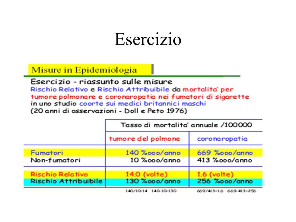 Esercizio Rischi attribuibile: