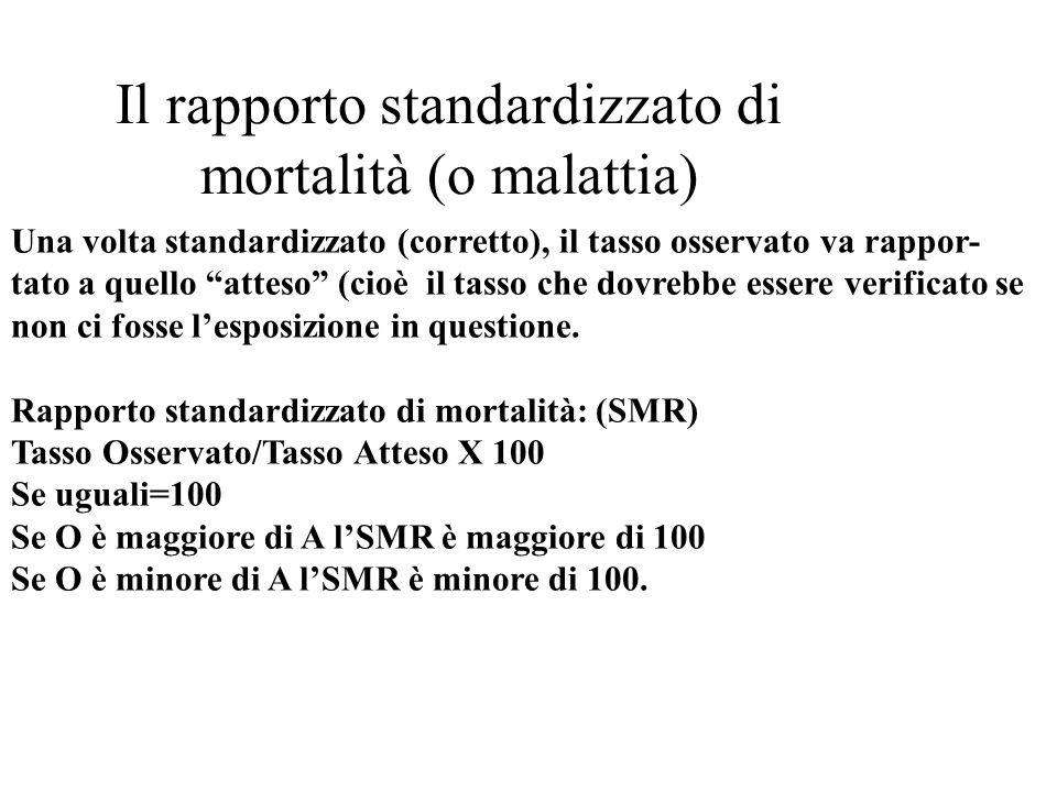 Il rapporto standardizzato di mortalità (o malattia)