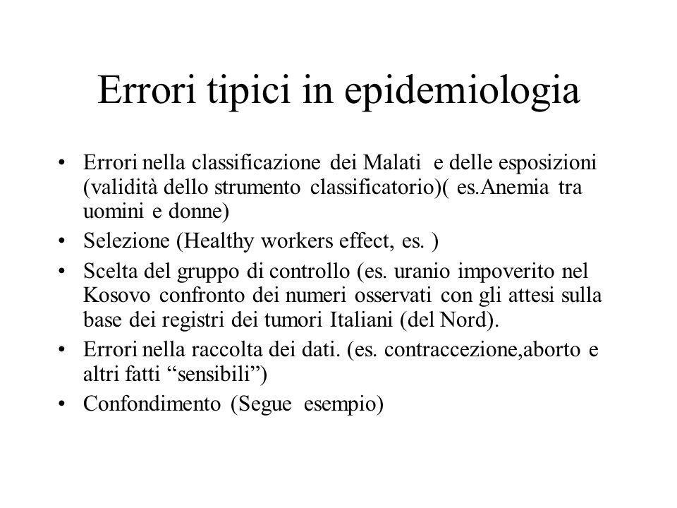 Errori tipici in epidemiologia