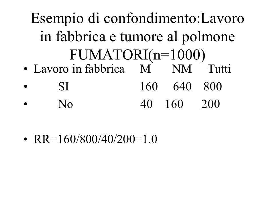 Esempio di confondimento:Lavoro in fabbrica e tumore al polmone FUMATORI(n=1000)