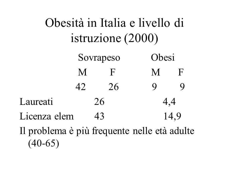 Obesità in Italia e livello di istruzione (2000)