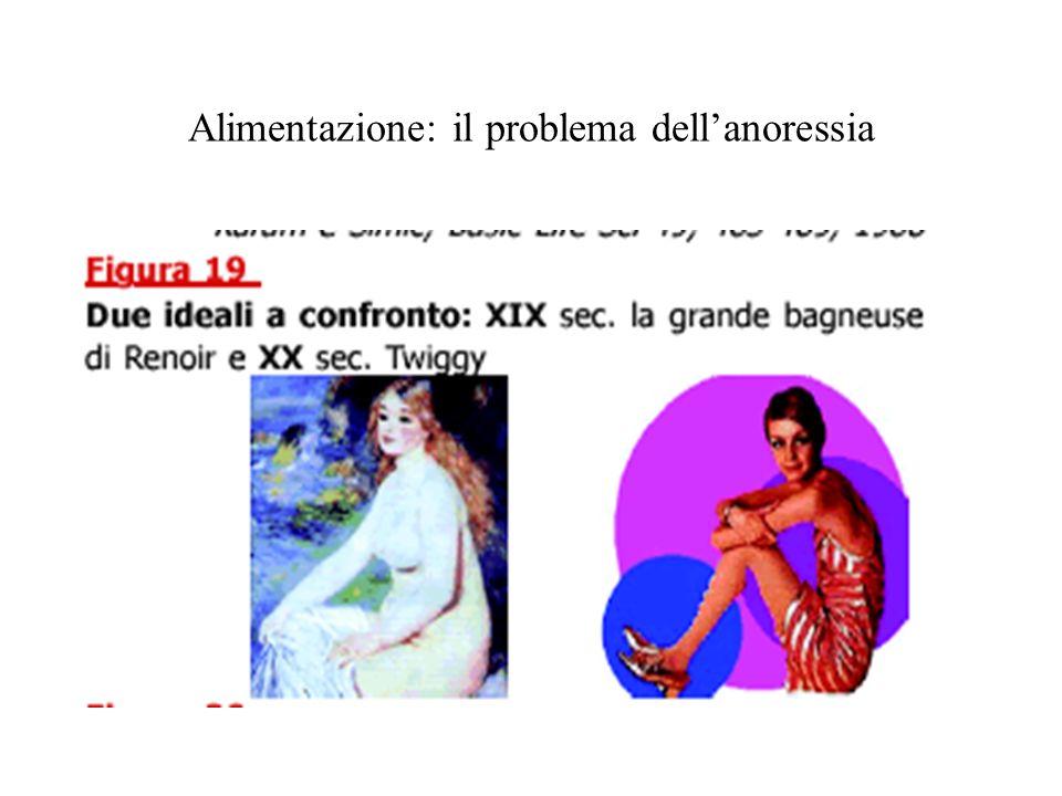Alimentazione: il problema dell'anoressia