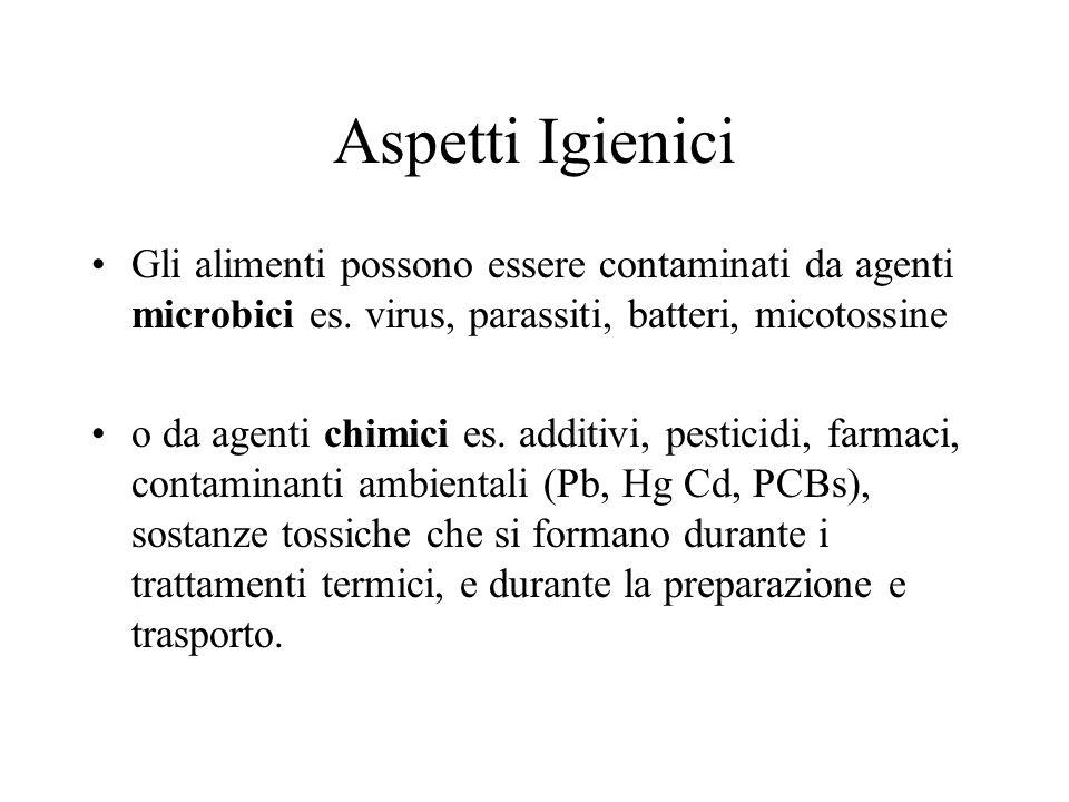 Aspetti Igienici Gli alimenti possono essere contaminati da agenti microbici es. virus, parassiti, batteri, micotossine.