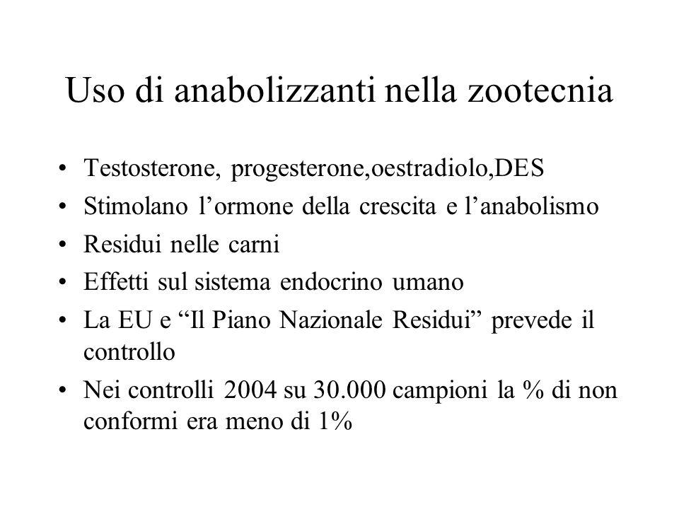 Uso di anabolizzanti nella zootecnia