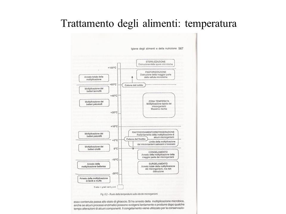 Trattamento degli alimenti: temperatura