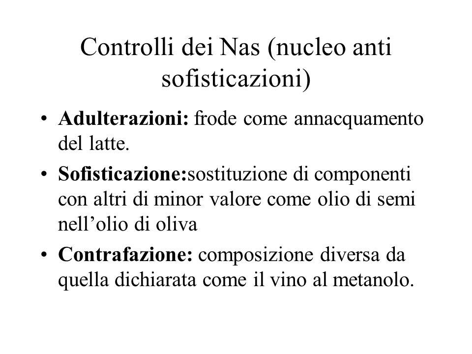 Controlli dei Nas (nucleo anti sofisticazioni)